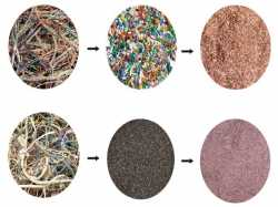 Main Process of Waste Cable Recycling